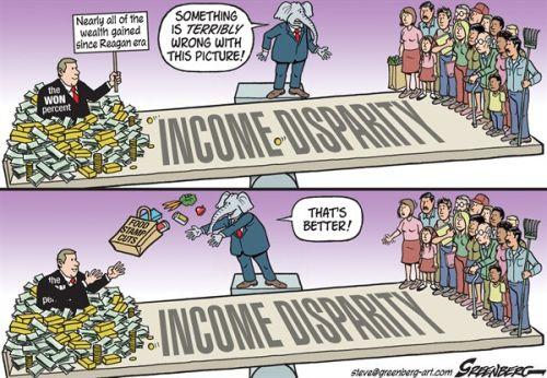 IncomeDisparity