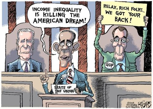 State of the Inequality