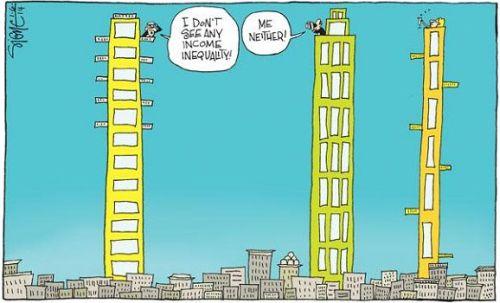Inequality-SigneWilkinson