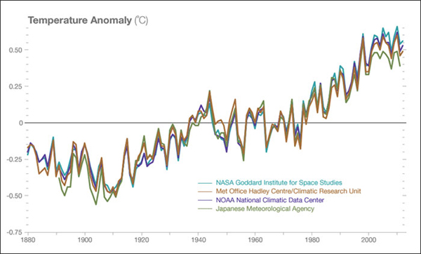 nasa_climate_consensus