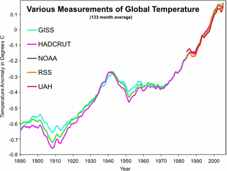 global_temp_graph.jpg