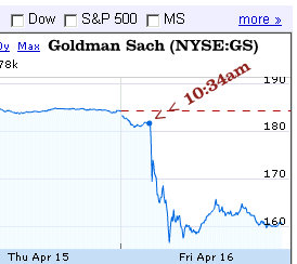 nyse-gs-goldman-sachs-stock-price-1.jpg