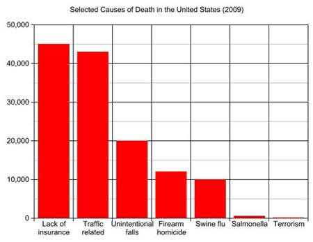terrorism_fdl_graph1.jpg