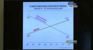 abortion_chart